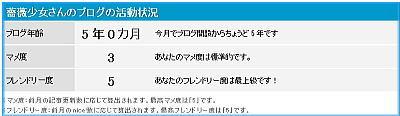 400 7月の活動状況.jpg